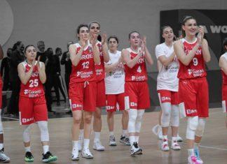 2021 FIBA Kadınlar Avrupa Şampiyonası kurasının torbaları açıklandı